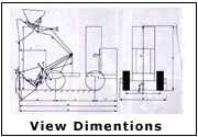 view dimension